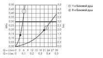 Боковая форсунка, 1 вид струи, хром Hansgrohe AXOR Citterio 28469000