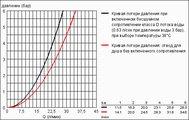 Термостат для ванны с изливом, хром Grohe GROHTHERM 1000 Cosmopolitan 34215000