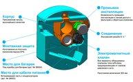 Внутренняя часть электронного смесителя для умывальника, питание от сети Kludi ZENTA 38003