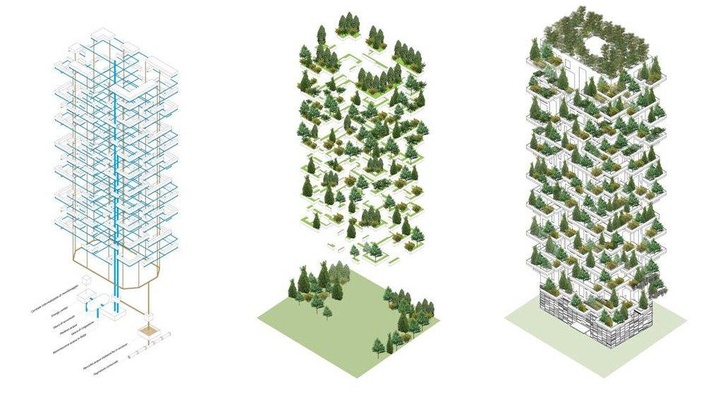 Иллюстрация к статье об использовании продукции Geberit в строительстве миланских высотных зданий Bosco Verticale. Вид Г