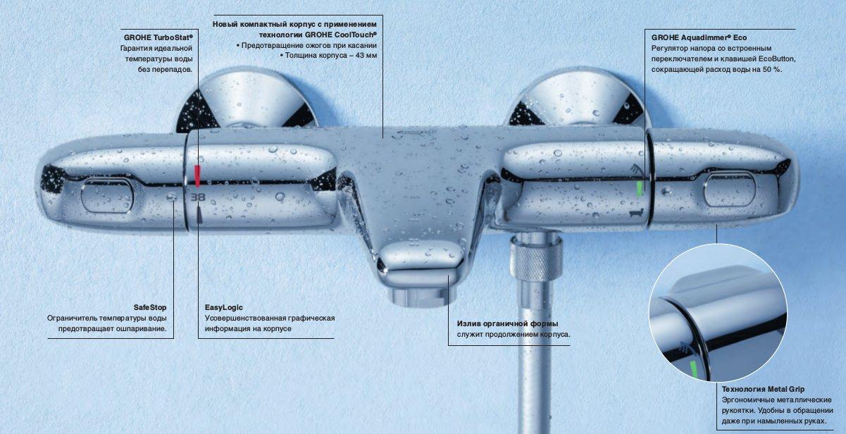 Термостатический смеситель GROHTHERM 1000 New от Grohe 2015 для ванны - иллюстрация с разъяснениями