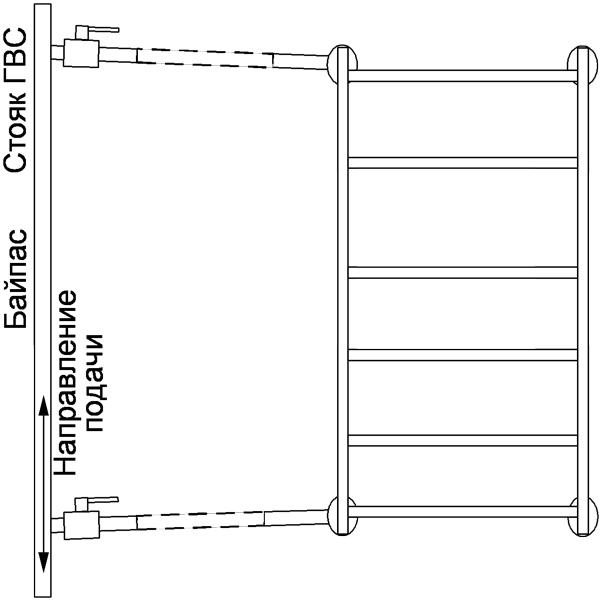 Схема идеального подключения типичного современного водяного полотенцесушителя из нержавейки к стояку с горячей водой и байпасом