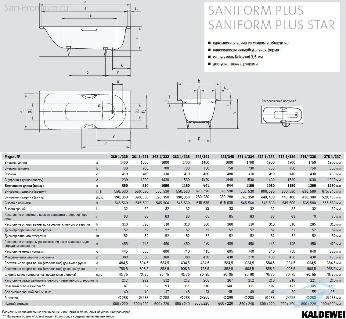 160x70 kaldewei saniform plus 362 1 1117. Black Bedroom Furniture Sets. Home Design Ideas