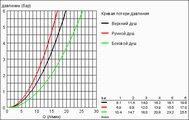 Душевая система с переключателем для настенного монтажа без смесителя и термостата, хром Grohe RAINSHOWER System 210 27361000