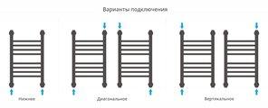 Полотенцесушитель водяной Сунержа Богема+ прямая 500x300, белый 12-0220-5030