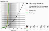 Душевая система для ванны с термостатом настенный монтаж, хром Grohe EUPHORIA Cosmopolitan 180 27475000