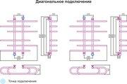 Полотенцесушитель 800x900 водяной Сунержа Фурор-Ёлочка 00-4109-8090