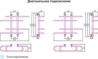 Полотенцесушитель 600x900 водяной Сунержа Фурор-Ёлочка 00-4109-6090