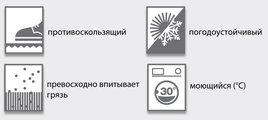 Коврик придверный Golze Fashion 40x68, голубой 433-15-02