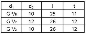 """Соединитель цанговый для внутренней резьбы 1/2""""хØ10 Schell 064050699"""