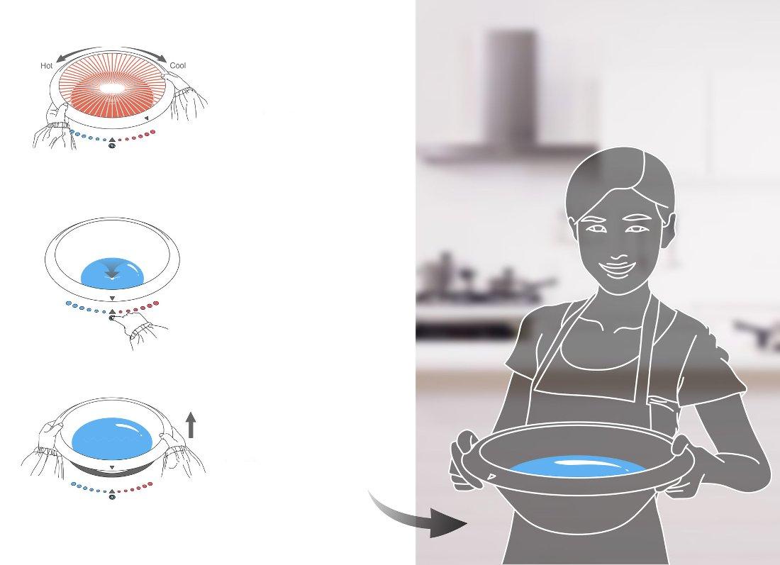 Кухонная мойка-смеситель Movable Rotation: схема