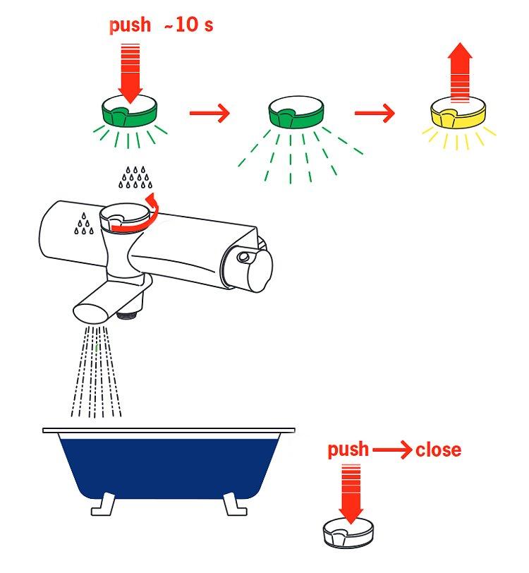 Особенности работы смесителя для ванны Oras ETERNA 6375U во время наполнения ванны. Цветовые сигналы