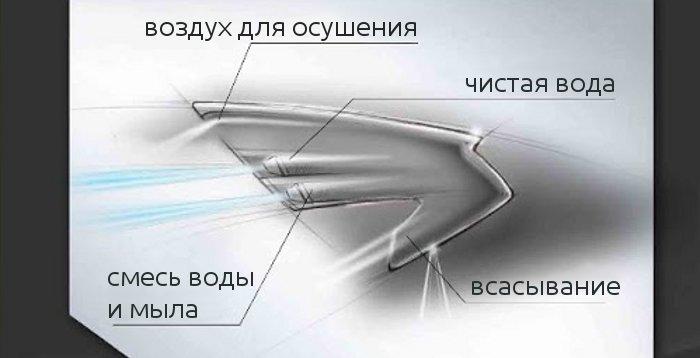 Иллюстрация идеи призёров конкурса Hansgrohe-2013