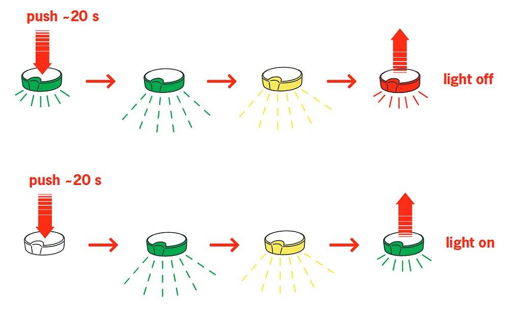 Особенности работы смесителя для ванны Oras ETERNA 6375U во время приёма душа. Отключение и включение цветовых сигналов